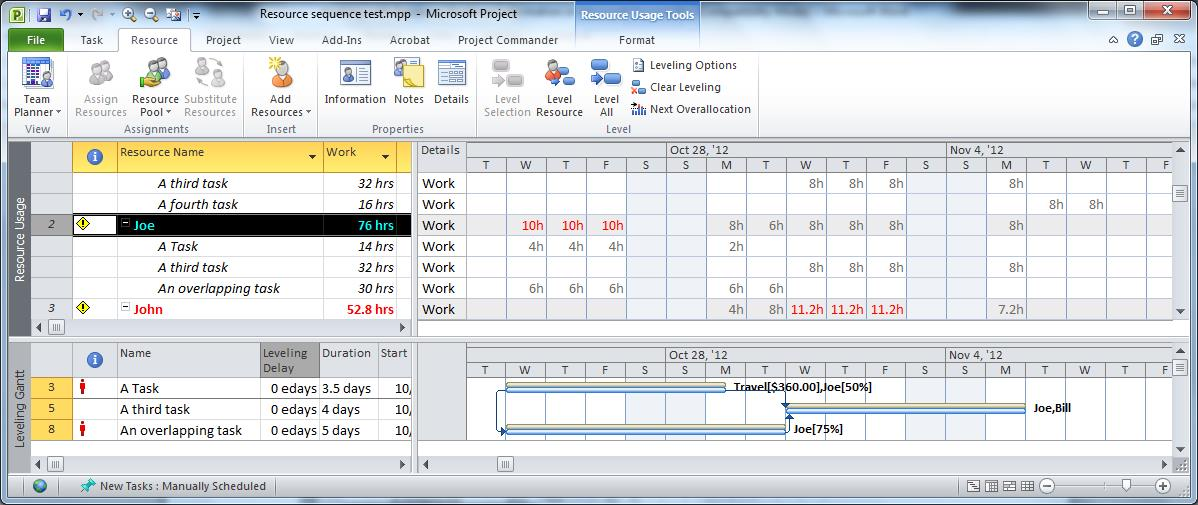 The Best Resource Workload Views In Microsoft Project 2010