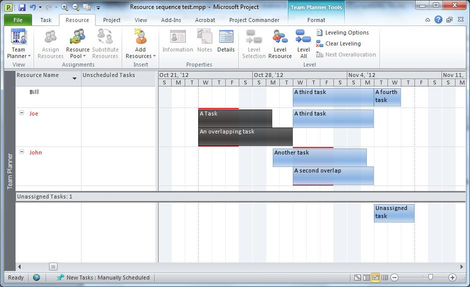 The Best Resource Workload Views in Microsoft Project 2010 - MPUG